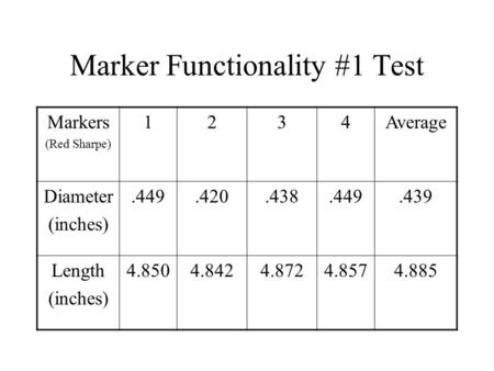 Marker Functionality #1 Test Markers (Red Sharpe) 1234Average Diameter (inches).449.420.438.449.439 Length (inches) 4.8504.8424.8724.8574.885.