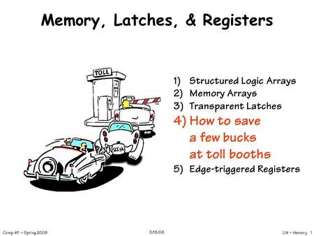 L14 – Memory 1 Comp 411 – Spring 2008 3/18/08 Memory, Latches, & Registers 1) Structured Logic Arrays 2) Memory Arrays 3) Transparent Latches 4) How to.