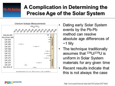A Complication in Determining the Precise Age of the Solar System Dating early Solar System events by the Pb-Pb method can resolve absolute age differences.
