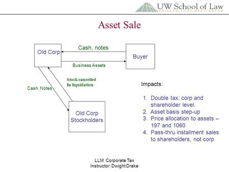 LLM Corporate Tax Instructor: Dwight Drake Asset Sale Old Corp Buyer Old Corp Stockholders Stock cancelled In liquidation Business Assets Cash, notes Cash,