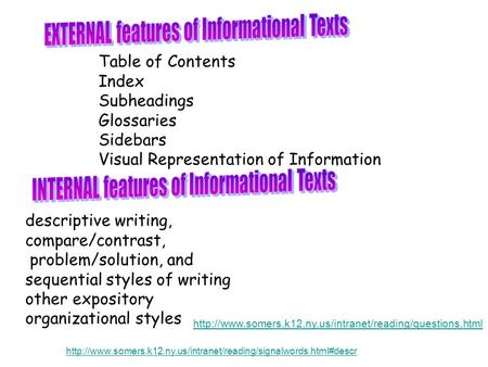 Table of Contents Index Subheadings Glossaries Sidebars Visual Representation of Information descriptive writing, compare/contrast, problem/solution, and.
