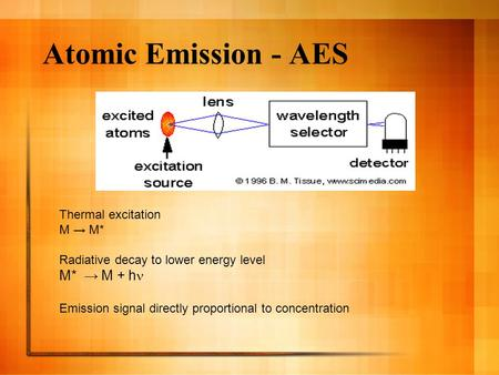 Atomic Emission - AES Thermal excitation M → M* Radiative decay to lower energy level M* → M + h Emission signal directly proportional to concentration.