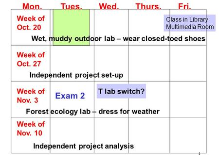 1 Class in Library Multimedia Room Mon. Tues. Wed. Thurs. Fri. Week of Oct. 20 Wet, muddy outdoor lab – wear closed-toed shoes Week of Oct. 27 Independent.