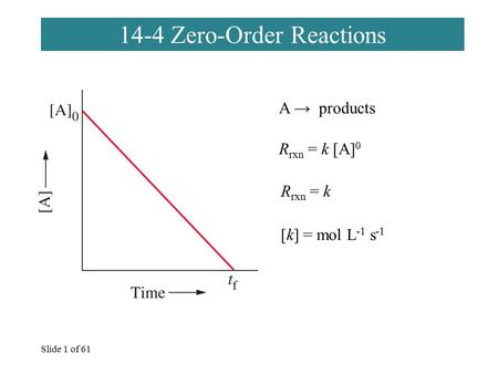 Slide 1 of 61 14-4 Zero-Order Reactions A → products R rxn = k [A] 0 R rxn = k [k] = mol L -1 s -1.