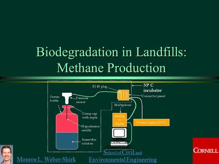 Monroe L. Weber-Shirk S chool of Civil and Environmental Engineering Biodegradation in Landfills: Methane Production 