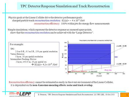 "D. Peterson, ""TPC Detector Response Simulation and Track Reconstruction"", LC-TPC-LBL, 18-Oct-2003 1 For example: TPC: 2.0 m O.R., 0.5 m I.R., 150  m spatial."