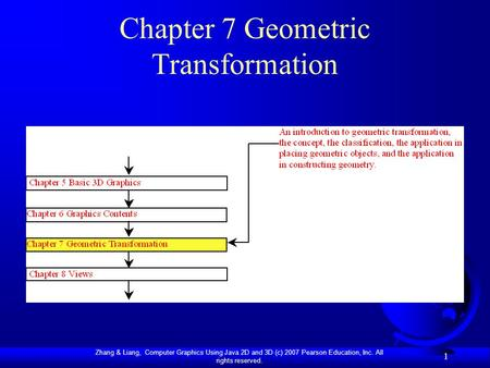 Zhang & Liang, Computer Graphics Using Java 2D and 3D (c) 2007 Pearson Education, Inc. All rights reserved. 1 Chapter 7 Geometric Transformation.