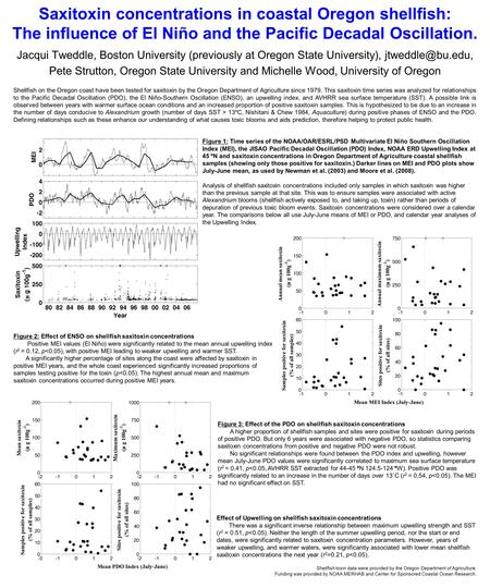 Saxitoxin concentrations in coastal Oregon shellfish: The influence of El Niño and the Pacific Decadal Oscillation. Jacqui Tweddle, Boston University (previously.