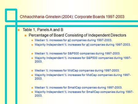 Chhaochharia-Grinstein (2004): Corporate Boards 1997-2003 n Table 1, Panels A and B n Percentage of Board Consisting of Independent Directors n Median.