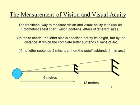 The Measurement of Vision and Visual Acuity. On these charts, the letter size is specified not by its height, but by the distance at which the complete.