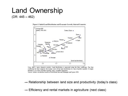 Land Ownership (DR: 445 – 462) → Relationship between land size and productivity (today's class) → Efficiency and rental markets in agriculture (next class)