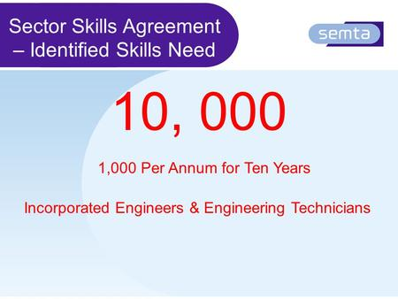 10, 000 1,000 Per Annum for Ten Years Incorporated Engineers & Engineering Technicians Sector Skills Agreement – Identified Skills Need.