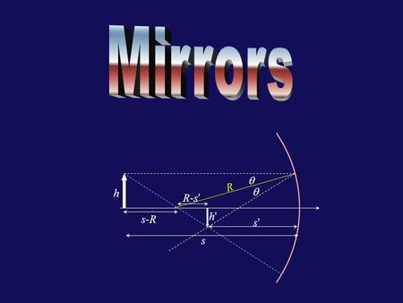 R   h h'h' s-Rs-R R-s'R-s' s s's' Today... Overview : Nothing new here! –objects and images –convex mirrors Concave Spherical Mirrors –The Mirror Eqn,