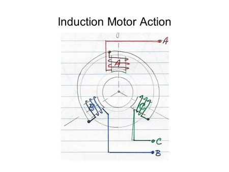 Induction Motor Action. Look at the magnetic fields established by the three phases.