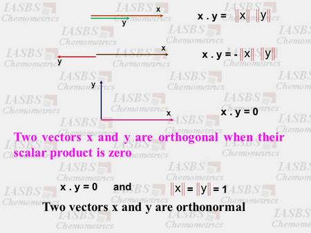 Y x x. y = x y y x x. y = - x y y x x. y = 0 Two vectors x and y are orthogonal when their scalar product is zero x. y = 0and xy = 1= Two vectors x and.