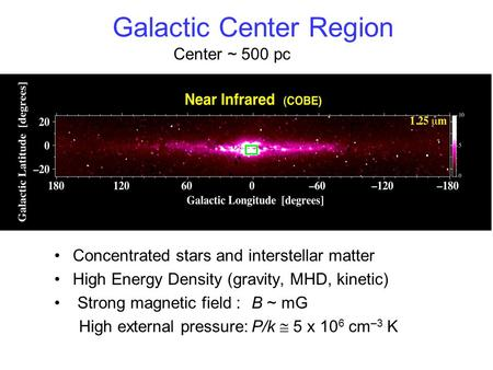Galactic Center Region Concentrated stars and interstellar matter High Energy Density (gravity, MHD, kinetic) Strong magnetic field :B ~ mG High external.