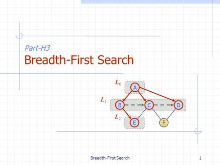 Breadth-First Search1 Part-H3 Breadth-First Search CB A E D L0L0 L1L1 F L2L2.