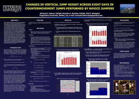 CHANGES IN VERTICAL JUMP HEIGHT ACROSS EIGHT DAYS IN COUNTERMOVEMENT JUMPS PERFORMED BY NOVICE JUMPERS Michael E. Feltner, FACSM, Priscilla G. MacRae,