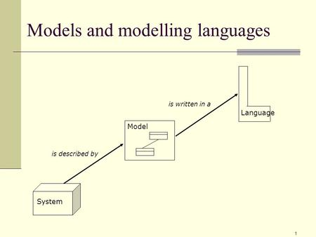 Models and modelling languages