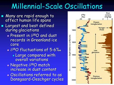 Millennial-Scale Oscillations Many are rapid enough to affect human life spans Many are rapid enough to affect human life spans Largest and best defined.