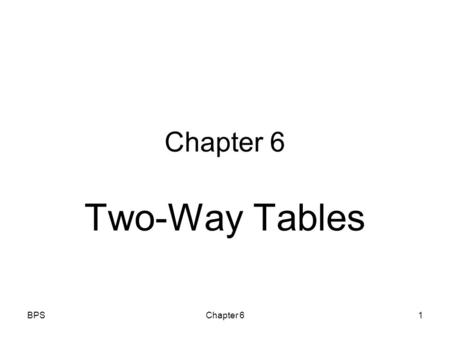 BPSChapter 61 Two-Way Tables. BPSChapter 62 To study associations between quantitative variables  correlation & regression (Ch 4 & Ch 5) To study associations.