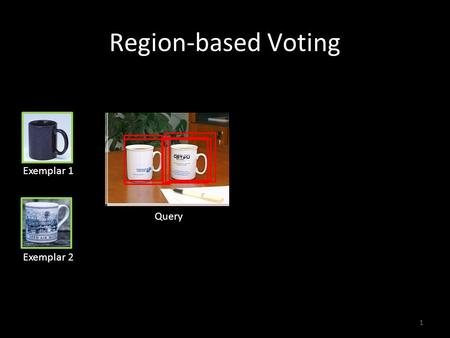 Region-based Voting Exemplar 1 Query 1 Exemplar 2.