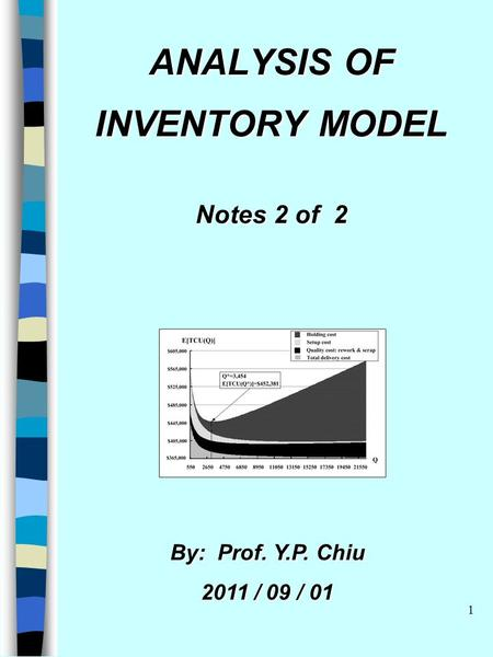 1 ANALYSIS OF INVENTORY MODEL Notes 2 of 2 By: Prof. Y.P. Chiu 2011 / 09 / 01.