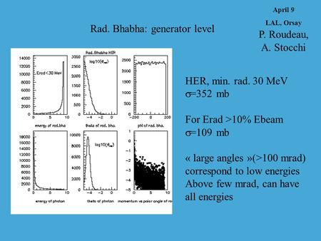 Rad. Bhabha: generator level April 9 LAL, Orsay P. Roudeau, A. Stocchi HER, min. rad. 30 MeV  =352 mb For Erad >10% Ebeam  =109 mb « large angles »(>100.