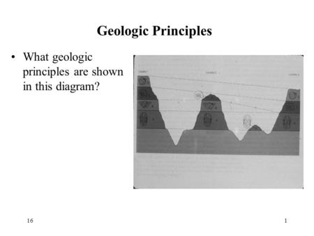 161 Geologic Principles What geologic principles are shown in this diagram?