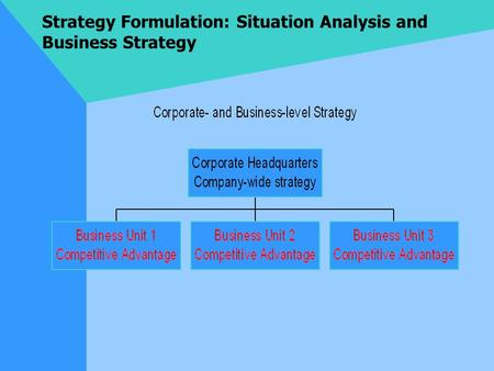 Strategy Formulation: Situation Analysis and Business Strategy.