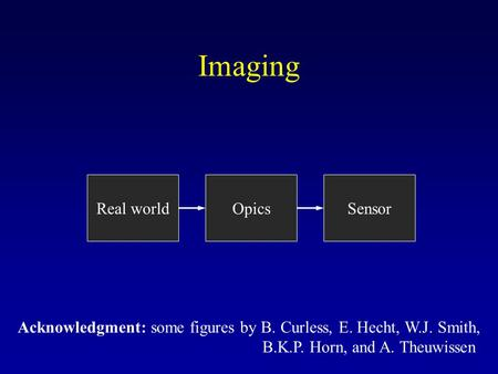 Imaging Real worldOpicsSensor Acknowledgment: some figures by B. Curless, E. Hecht, W.J. Smith, B.K.P. Horn, and A. Theuwissen.