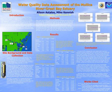 Water Quality Data Assessment of the Mullica River-Great Bay Estuary Alison Astalos, Mike Kennish Rutgers University, New Brunswick, NJ Introduction Methods.