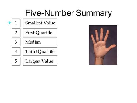 Five-Number Summary 1 Smallest Value 2 First Quartile 3 Median 4