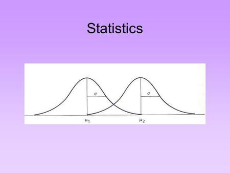 Statistics. Overview 1. Confidence interval for the mean 2. Comparing means of 2 sampled populations (or treatments): t-test 3. Determining the strength.