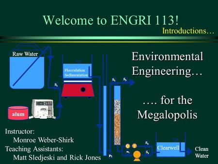 Environmental Engineering… …. for the Megalopolis S 1 Raw Water alum QT S 2 S 4 m 1 S 3 Flocculation Sedimentation p 1 S 5 Clearwell Clean Water S 1 S.