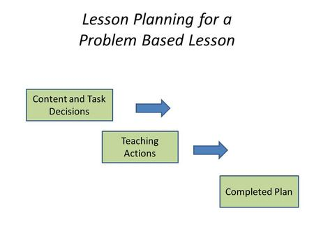 Lesson Planning for a Problem Based Lesson Content and Task Decisions Teaching Actions Completed Plan.