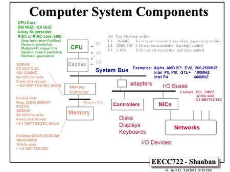 EECC722 - Shaaban #1 lec # 12 Fall 2001 10-29-2001 Computer System Components SDRAM PC100/PC133 100-133MHZ 64-128 bits wide 2-way interleaved ~ 900 MBYTES/SEC.