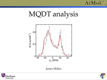 MQDT analysis James Millen. Introduction MQDT analysis – Group meeting 13/09/10 In our experiment we measure the population of Rydberg states using autoionization.