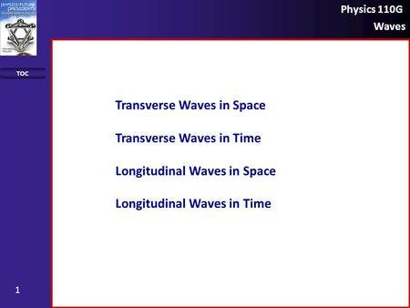 Physics 110G Waves TOC 1 Transverse Waves in Space Transverse Waves in Time Longitudinal Waves in Space Longitudinal Waves in Time.