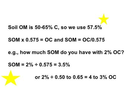 Soil OM is 50-65% C, so we use 57.5% SOM x 0.575 = OC and SOM = OC/0.575 e.g., how much SOM do you have with 2% OC? SOM = 2% ÷ 0.575 = 3.5% or 2% ÷ 0.50.