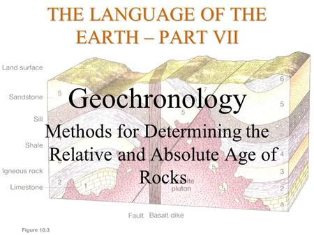 Geochronology Methods for Determining the Relative and Absolute Age of Rocks THE LANGUAGE OF THE EARTH – PART VII.