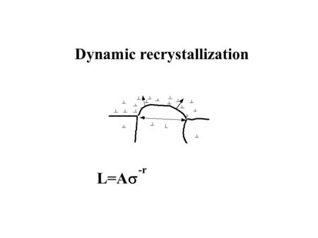 L=A  -r Dynamic recrystallization. Some Applications Dewatering due to partial melting and the lithosphere-asthenosphere structure (Karato.