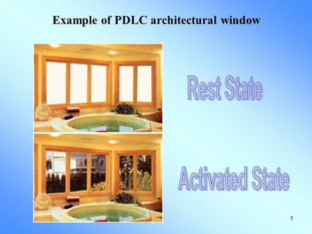 1 Example of PDLC architectural window. 2 Polymer Dispersed Liquid Crystal (PDLC)