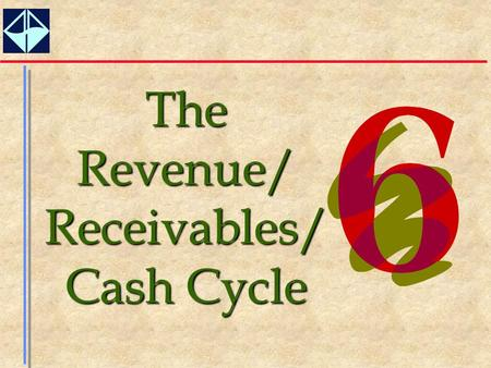 Receivables/Cash Cycle