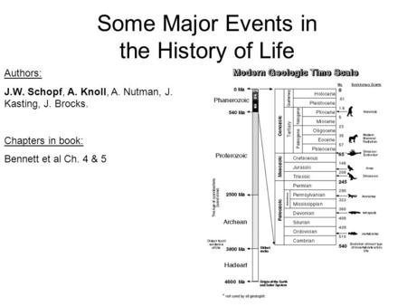 Some Major Events in the History of Life Authors: J.W. Schopf, A. Knoll, A. Nutman, J. Kasting, J. Brocks. Chapters in book: Bennett et al Ch. 4 & 5.