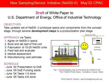 CPAC-May'02; U.Bonne - New Sampling/Sensor Initiative (NeSSI-II) May'02 CPAC Draft of White Paper to U.S. Department of Energy,