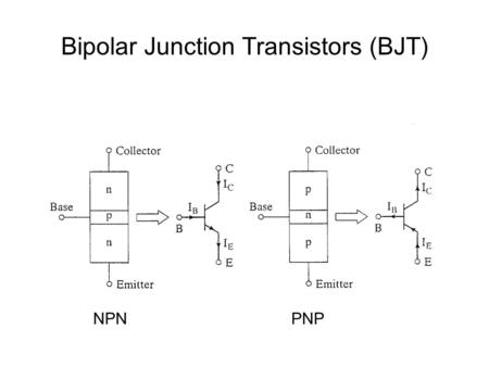 Bipolar Junction Transistors (BJT) NPNPNP. BJT Cross-Sections NPN PNP Emitter Collector.