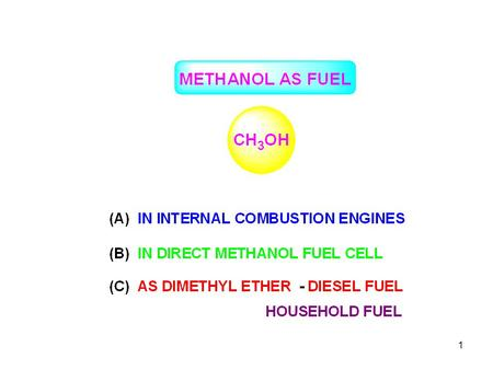 1. 2 3 4 5 1. Direct manufacture from methane (natural gas) without syn-gas, chemical recycling of carbon dioxide of industrial exhausts and eventually.