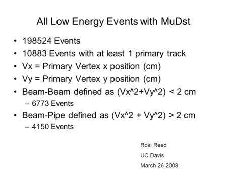 All Low Energy Events with MuDst Rosi Reed UC Davis March 26 2008 198524 Events 10883 Events with at least 1 primary track Vx = Primary Vertex x position.