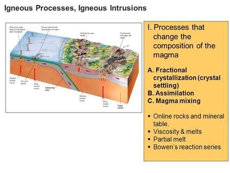 Igneous Processes, Igneous Intrusions